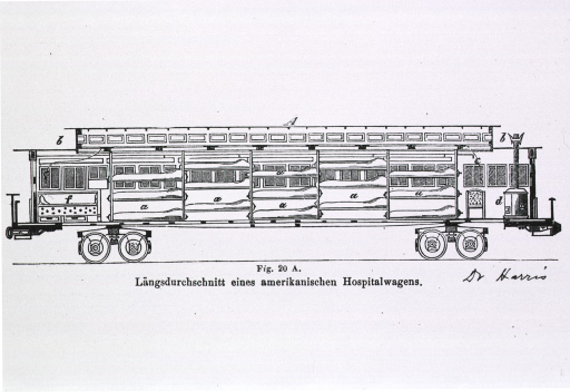 <p>Side elevation of American Hospital train.</p>