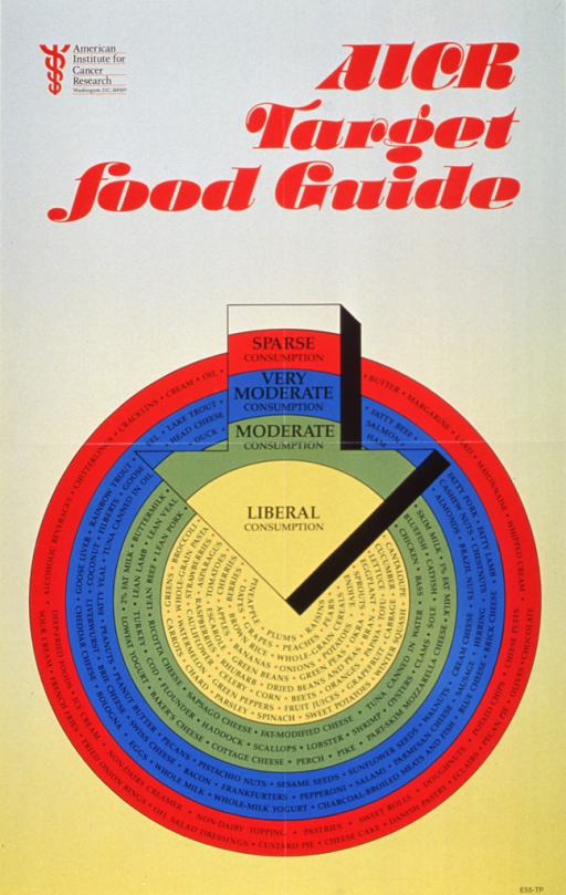 <p>Yellow poster with red and black lettering.  Title in upper right corner of poster.  American Institute for Cancer Research logo in upper left corner of poster.  Visual image is a brightly colored series of concentric circles with an arrow superimposed on them.  Each circle contains the names of several foods; the arrow is labeled with the recommended consumption level for the groups of foods.  For example, low-fat and fiber-rich foods are in the large central circle and the arrow indicates that these foods are appropriate for liberal consumption.</p>