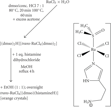 Two step synthesis and structure of the novel ruthenium complex with histamine.