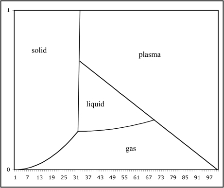 physics  is my teacher wrong about plasma    askscience