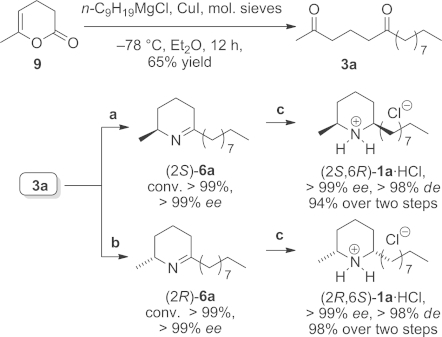 Chemoenzymatic synthesis of both enantiomers of isosolenopsins (2S,6R)-1a and (2R,6S)-1a under the optimised reaction conditions. Reagents and conditions: (a) Diketone 3a (36 mg, 0.15 mmol, 25 mm) dissolved in DMF (20 vol.-%), ω-TA from Arthrobacter citreus, PLP (1 mm), NAD+ (1 mm), L-alanine (20 equiv.), ammonium formate (150 mm), 11 U FDH, 12 U AlaDH, 48 h, 40 °C, 700 rpm; (b) same as for (a) but with the ω-TA from (R)-Arthrobacter sp. at 30 °C with D-alanine and 20 vol.-% n-heptane, 5 vol.-% DMF; (c) Pd/C, H2 (1 atm.), 4 h, 22 °C; precipitation with etherial HCl solution (5 equiv.).