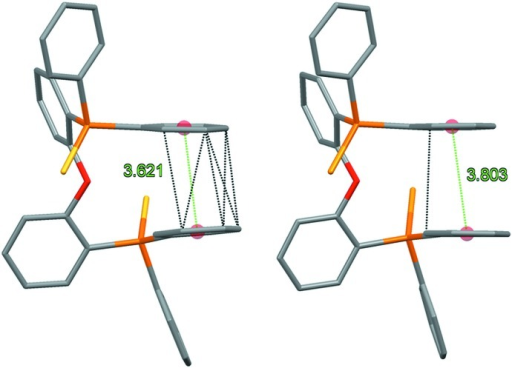 Intra­molecular π–π inter­actions in (1) and (2).
