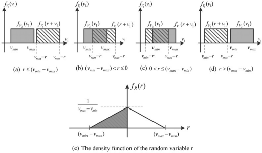 Derivation of the density function of the relative velocity r.