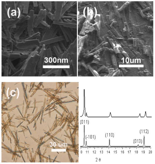 Images of MCPs-2. (a, b) Representative SEM images of the hierarchical MCPs-2: (a) nanoscale CPs and (b) microscale CPs. (c) optical image of macroscale CPs, and (d) powder XRD patterns: (bottom) simulated XRD pattern, (top) experimental data of XRD pattern.