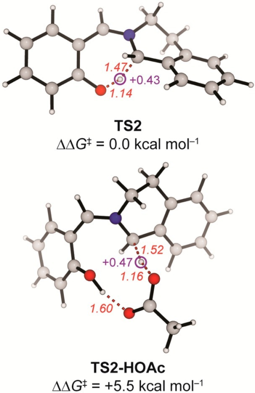 Calculated structures [M06-2X-D3/def2-TZVPP/IEFPCM//TPSS-D2/6-31+G(d,p)/IEFPCM],relative free energies (in kcal·mol–1), selectedbond lengths (in Å), and selected NBO charges for transitionstate TS2.