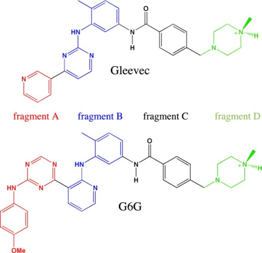 Two-dimensional structures of Gleevec (top:fragment A in red,pyridine group; fragment B in blue, 2-phenylaminopyrimidine group;fragment C in black, benzamide group; and fragment D in green, N-methylpiperazine group) and G6G (bottom: fragment A inred, 4-methoxyaniline-N-(1,3,5)-triazine group; fragmentB in blue, 2-phenylaminopyridine group; fragment C in black, benzamidegroup; and fragment D in green, N-methylpiperazinegroup).