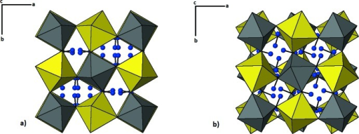 Framework of alternating corner-linked [Mn2+(OH)6] and [Sn4+(OH)6] octa­hedra in (a) wickmanite (Basciano et al., 1998 ▸) and (b) tetra­wickmanite, with change in senses of rotation in alternate layers along the c-axis direction. Yellow and grey octa­hedra represent Mn and Sn sites, respectively. Blue spheres represent H atoms.