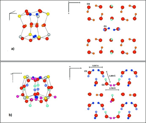 Cavity (left) and hydrogen-bonding linkages (right) in tetra­wickmanite. (a) Wickmanite-like cavity with isolated four-membered ring motif O3—H5⋯O3 and linkages O1—H1⋯O1 at the top and bottom of the cavity. (b) Sets of <100> crankshaft-type motifs with the isolated four-membered rings lining in the plane perpendicular to the c axis. Yellow, grey and red spheres represent Mn, Sn and O atoms. Blue, purple, pink, aqua­marine and orange spheres represent H1, H2, H3, H4 and H5 hydrogen atoms, respectively.