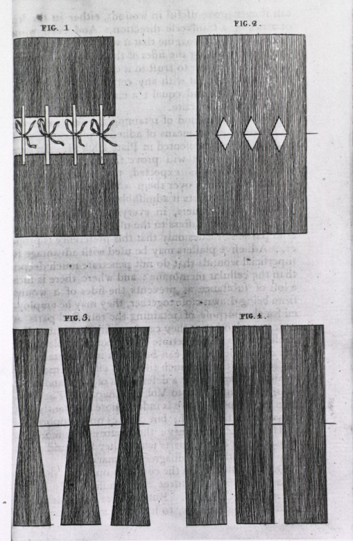 <p>Four types of bandages for treatment of specific wounds.</p>