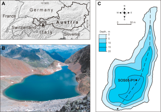 (A) Map showing the location of Schwarzsee ob Sölden (SOS) in the Alpine region. (B) Photograph of SOS and its catchment, looking towards the north. (C) Bathymetric map of SOS showing the coring site (closed circle) and the modern zoobenthos sampling transect (dashed line).