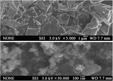 SEM images of nano-SiO2 (a) and nor-SiO2 (b).(JEOL-6700F).