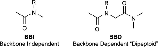 "Backbone-Independent (BBI) (left) and Backbone-Dependent(BBD) ""dipeptoid""(right) Models Used in the Rotamer Library Creation Protocols"