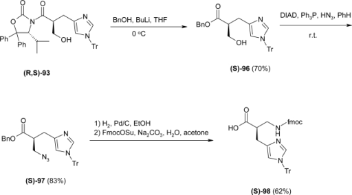 Removal of the auxiliary with BnOLi followed by Mitsunobu Reaction and functional group modifications for the preparation of Fmoc-(S)-β2hHis(Tr)-OH 98 [80].