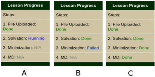 The lesson status bar of CHARMMing, which is displayed below the standard status bar.Panel A shows a lesson with solvation running, panel B shows an error condition, and panel C shows the status bar when the lesson is complete.