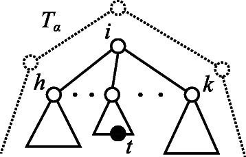 Illustration of subtree Tα,i,t,h,k in Tα. Tα,i,t,h,k denotes the subtree rooted at vertex vi having the child vertices vj(h≤j≤k) and vertex vt labeled with a tag in Tα.
