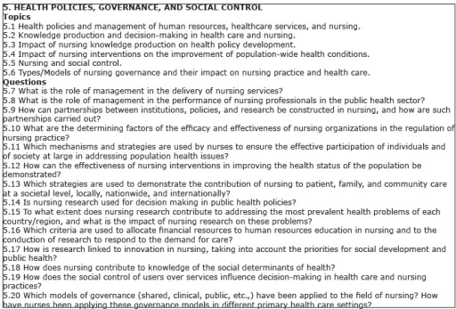 Research topics/questions of the category Health Policies, Governance, andSocial Control