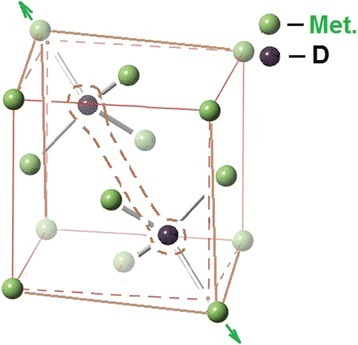 Crystalline structure of austenitic stainless steel with deuterium atC = 0.5 at.D/at.met.