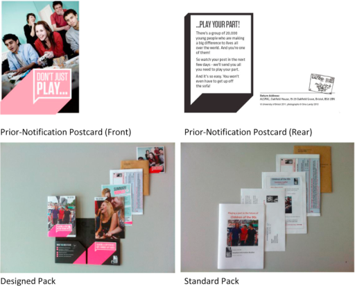Prior-notification postcard and information pack intervention designs.