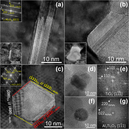HRTEM images of dispersed γ-Al2O3 nanoparticles in Cu-0.8%Al alloy of planar in (a) and rectangular shapes in (b). Images in (c) represent morphology of Ti soluted γ-Al2O3. The images (d,e) are for TiO2, while (f,g) are for Al3Ti5O2 nanoparticles in Cu-0.4%Al-0.4%Ti alloy after internal oxidation. The (d)~(g) were observed in replica.