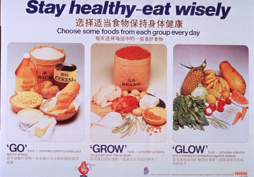 <p>White poster with blue and brown writing.  Title at top of poster in both English and Chinese.  Visual images are reproductions of three color photos.  Photo on left, labeled 'Go', shows a variety of fats and carbohydrates.  Photo in middle, labeled 'Grow', features proteins like meat, eggs, cheese, fish, and legumes.  Photo on right, labeled 'Glow', shows fruits and vegetables, including greens, pineapple, bananas, watermelon, carrots, etc.  Cartoon-character heart, publisher logo, and publisher and sponsor information all at bottom of poster.</p>