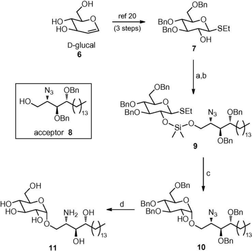 Reagents: (a) Me2SiCl2, pyridine, toluene; (b) acceptor 8, pyridine, toluene, 38% over two steps; (c) NIS, MeNO2, 47%; (d) H2, Pd(OH)2, CHCl3/MeOH (1:1), 57%.