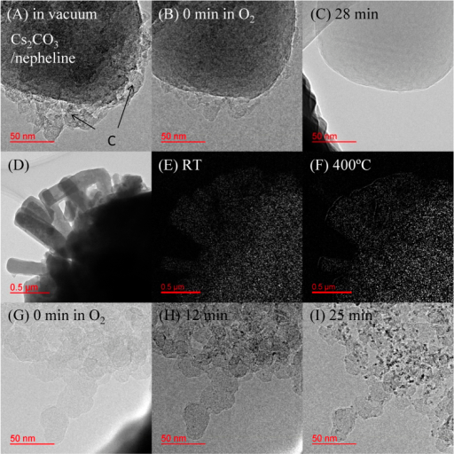 In situ TEM images of Cs2CO3/nepheline catalyst. (A)–(C) show TEM time course images for carbon oxidation using Cs2CO3/nepheline at 330 °C with an O2 gas flow of 0.5 Pa. (D) shows the TEM image of Cs2CO3/nepheline, and (E) and (F) show EELS mapping on Cs2CO3/nepheline for Cs M-core at RT and 400 °C, respectively. (G)–(I) show TEM time course images during carbon oxidation using only Cs2CO3 at 330 °C with an O2 gas flow of 0.5 Pa.