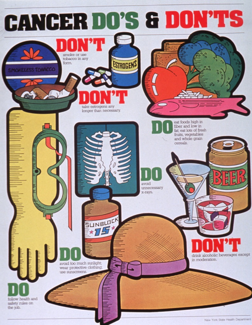 <p>White poster with multicolor lettering.  Title at top of poster.  Visual image is a series of illustrations depicting things believed to promote or prevent cancer.  Prevention agents--the dos--include a high-fiber, low-fat diet (fish, fruits and vegetables, whole grains); avoiding unnecessary x-rays (a chest x-ray); avoiding too much sun (a bottle of sun screen and a wide-brimmed hat); following health and safety rules at work (gloves and goggles).  The don'ts include tobacco use (a tin of chew tobacco and a full ashtray); taking estrogen longer than necessary (a pill bottle and several pills); excessive alcohol consumption (a can of beer and two mixed drinks).  Publisher information in lower right corner.</p>
