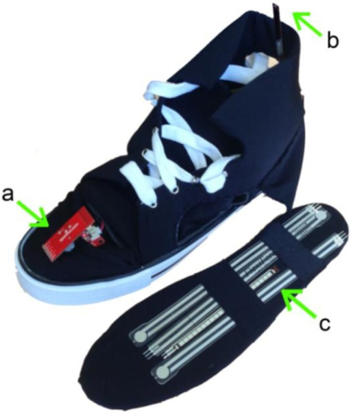Instrumented shoe from Smartxa Project: (a) inertial measurement unit; (b) flexible goniometer; and (c) pressure sensors which are situated inside the insole.