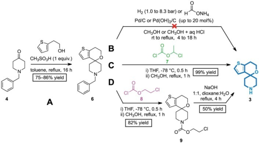 Executing the revised strategy towards the synthesis of spirocycle core as the 2° amine 3.(A) The acid-mediated cyclisation. (B) Attempts to synthesise the 2° amine using catalytic hydrogenolysis. (C) 1-chloroethyl chloroformate was effective at producing the secondary amine 3. (D) 2-chloroethyl chloroformate resulted in incomplete deprotection of 6.