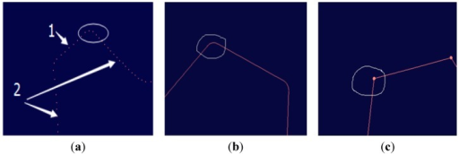 The fitting result comparison: (a) The point data; (b) The conventional method; (c) The proposed method.