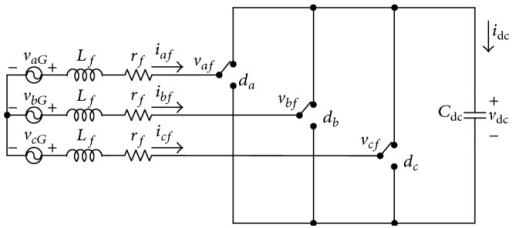 Equivalent circuit of active power filter.