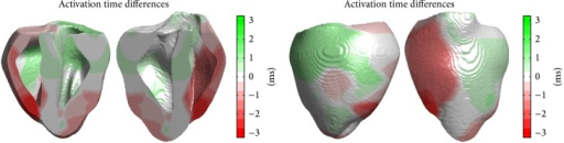 Comparison of activation times in the rabbit ventricles in the 3D-3D and 3D-2D model implementations. Plots show the difference in activation times of the ventricles between the 3D-3D and 3D-2D models, with a positive difference indicating the 3D-2D model activated earlier than the 3D-3D model.
