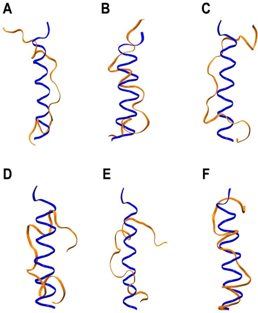 Helix H2 stability in the additional simulations.Superposition helix H2 from the starting structure (blue) and the structures saved at the end of the production runs (orange) from (A) Apo-cut-off-I, (B) Apo-cut-off-II, (C) Apo-cut-off-III, (D) Apo-H6-Extended-I, (E) Apo-H6-Extended-II and (F) Apo-H6-Extended-III simulations.