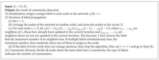 Label propagation algorithm for community detection in networks (LPA).
