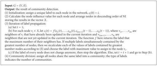 Node influence based label propagation algorithm for community detection in networks (NIBLPA).