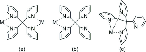 Three kinds of coordination patterns of the title compound. (a) Two-fold bidentate, (b) bidentate, and (c) tripodal. M represents a transition metal ion.