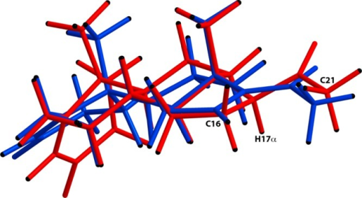 "Chem3D Software was used to minimize the energyof the 16-dehydroprogesterone(compound 1) and progesterone (MM2) structures. Progesteroneis shown in red, and compound 1 is shown in blue. The""Fast Overlay"" method was used to overlay the two structures.After the ""Fast Overlay"" technique, the optimal distancemeasurement for the C13, C14, and C18 carbon atoms on both progesteroneand 16-dehydroprogesterone structures was set to 0 Å, and thestructures were manually minimized under the overlay option. Thismanual overlay based on atoms C13, C14, and C18 indicates that theintroduction of the double bond between C16 and C17 positions theC21-carbon atom slightly closer to the original 17-position of progesterone.The distances between the progesterone 17-hydrogen atom and the C21-carbonatom of progesterone and of compound 1 are 3.032 and2.872 Å, respectively. The distances between the progesterone17-hydrogen atom and the C16-carbon atom of progesterone and of compound 1 are 2.185 and 2.327 Å, respectively."