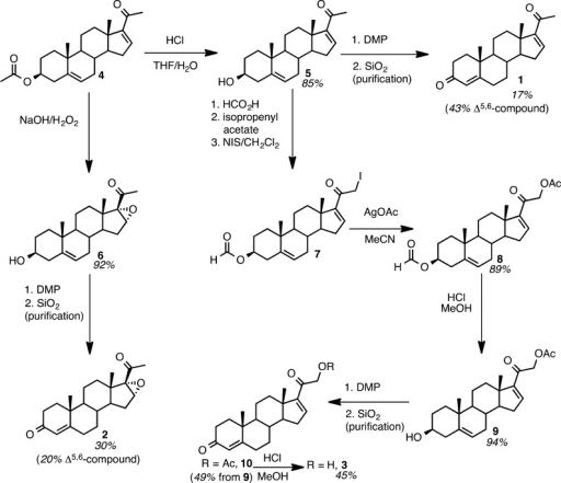 Synthetic Pathway for 16,17-Dehydroprogesteroneand Product StandardsCompound 7 wassynthesized as previously reported.16 DMP:Dess–Martin periodinane. NIS: N-iodosuccinimide.