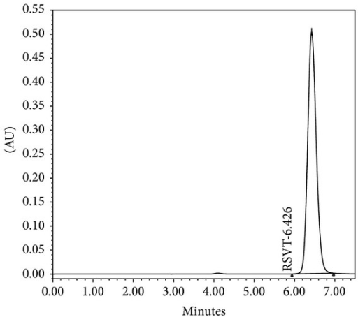 Representative HPLC chromatograms of RVT standard (40 μg/mL) in methanol : water. Mobile phase, methanol : water (51 : 49, v/v); flow rate, 0.9 mL/min; PDA detection wavelength, 306 nm; column temperature, 25°C; injection volume, 20 μL.