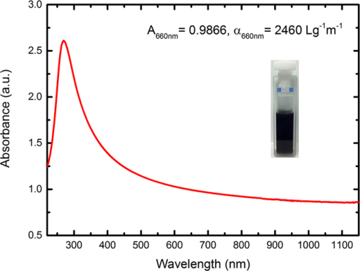 Optical absorption spectrum of graphene ink.To avoid scattering loss, the dispersion is diluted to 10 vol% for UV-Vis-NIR measurement. The inset is the cuvette containing original graphene dispersion.