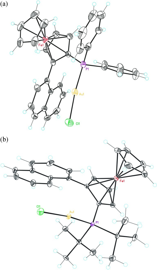 X-Ray crystal structures of ferrocenylphosphine gold complexes (a) L9(AuCl) and (b) L10(AuCl). ORTEP plot (50% thermal ellipsoids).
