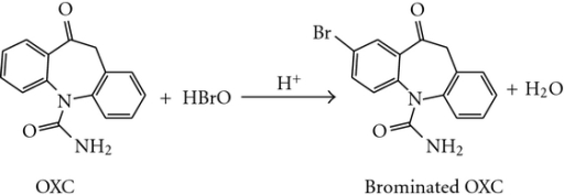 Suggested reaction pathway for the bromination of OXC.