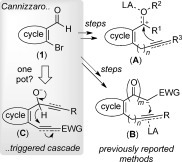Proposed use of 2-bromo(hetero)aryl aldehydes in Cannizzaro-triggered annulation cascades compared to traditional approaches. EWG=electron-withdrawing group, LA=Lewis acid, R1–R3 are generic groups, n and m are typically 0–1.