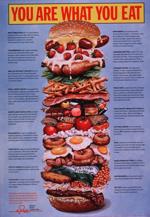 <p>Predominantly light blue poster with red and black lettering.  Title at top of poster.  Visual image is an illustration of a stack of a wide variety of foods sandwiched between the two halves of a hamburger bun.  The foods include fruits, vegetables, and whole grains, as well as fats, highly processed foods (e.g., potato chips, donuts), and sweets.  The positive and negative attributes of the foods are listed along the sides of the poster.  Publisher information in lower left corner.  Verso provides additional information on nutrition for a healthy heart.</p>