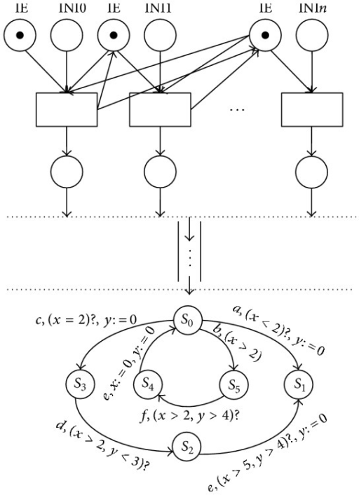 Queuing theory model of the wireless sensor network with n communication task's scheduling.