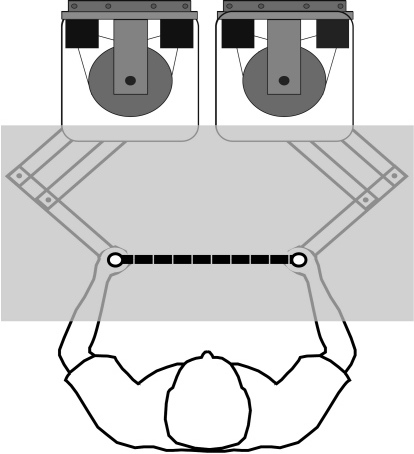 ApparatusWhile seated, participants grasped two handles, each attached to a planar, force-generating, two-joint, robotic manipulandum. The arms were supported by low-friction air sleds (not shown), which restricted arm motion to the horizontal plane. Participants looked down onto a horizontal semisilvered mirror, located above the hands, that displayed circles representing their hand positions in the plane of arm movement. In the straight-visible condition, participants also viewed an elastic band directly attached to the two handles (as shown in the figure), and in the pulley condition, they viewed an elastic band wrapped around a visible, rotating pulley (see Figure 2).