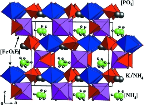 Unit cell of (NH4)((NH4)0.75K0.25) [Fe2(PO4)2F2] in a view along b. Trans-[FeO4F2], in blue octahedra; cis-[FeO4F2], in pink octahedra; PO4, in red tetrahedra; black spheres: disordered K/NH4; green spheres: NH4.