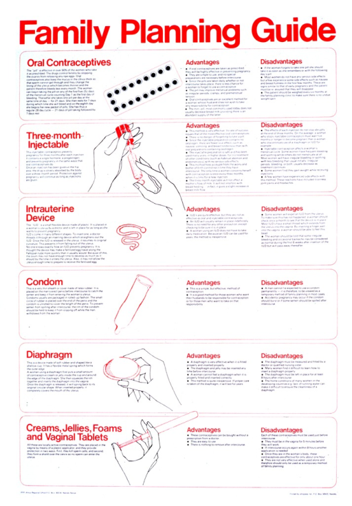 <p>White poster with red and black lettering.  Title at top of poster.  Poster divided into six sections, each with an illustration and description of a contraceptive agent or device.  Publisher information at bottom of poster.</p>