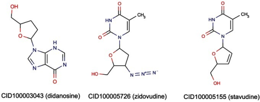 Structures for 3 chemicals whose interaction scores with ENSP00000011653 (CD4) are greater than 740.The figure was generated using ChemAxon. The 3 chemicals are CID100003043 (didanosine), CID100005726 (zidovudine) and CID100005155 (stavudine), which can also be found in PubChem with the IDs 3043, 5726 and 5155, respectively.