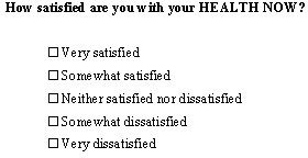A general rating scale of 'Current Health' used in the Health Assessment Questionnaire.